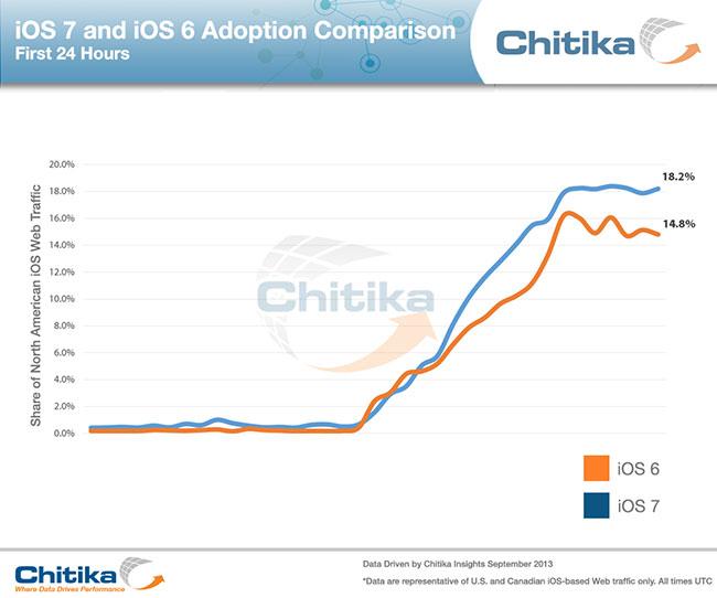 04-2-iOS-7-Adopt