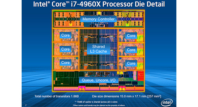 Intel представила процессоры Ivy Bridge-E