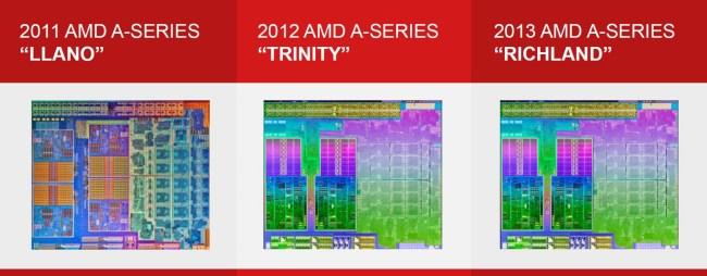 AMD_Richland_6800K_APU_Family