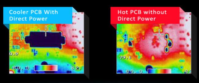 ASUS_GTX760_mini_Direct-Power-temperature