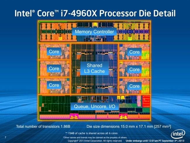 Intel_Ivy_Bridge-E_structure
