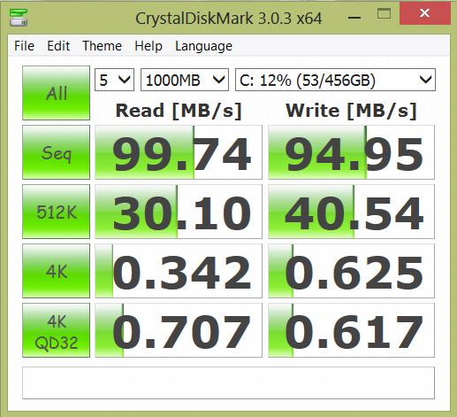 Dell_XPS_18_CrystalDiskMark