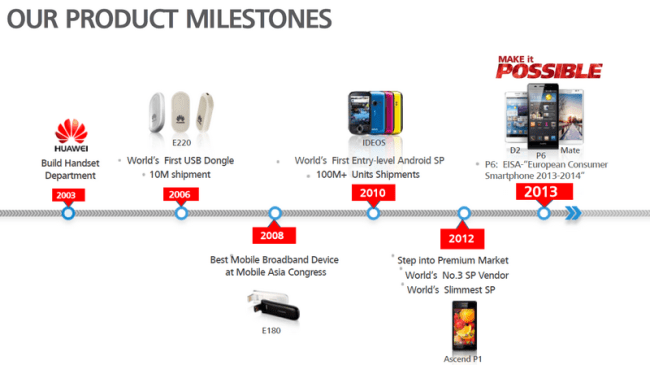 Huawei_Presentation_04