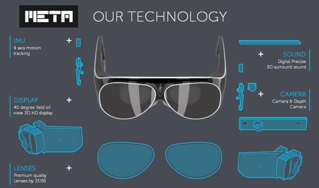Meta предлагает очки дополненной реальности Meta Pro