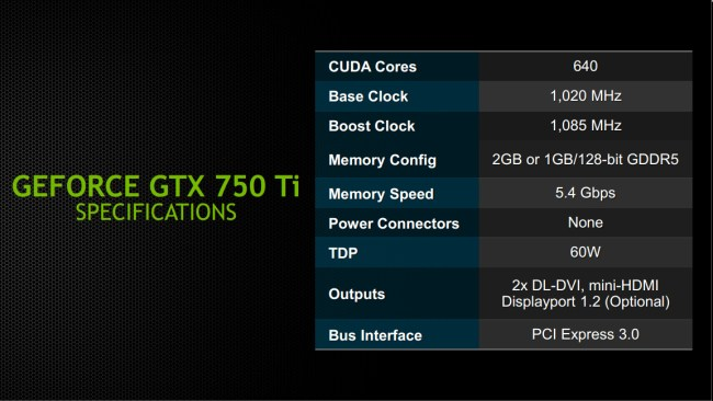 NVIDIA_GeForce_GTX_750ti_specs