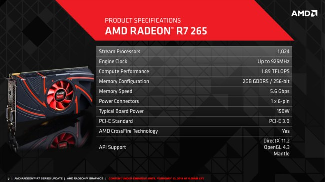 Radeon_R7_265_ttx