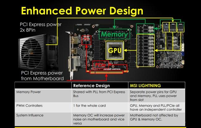 MSI_R9_290X_Lightning_Enhanced_Power_Design