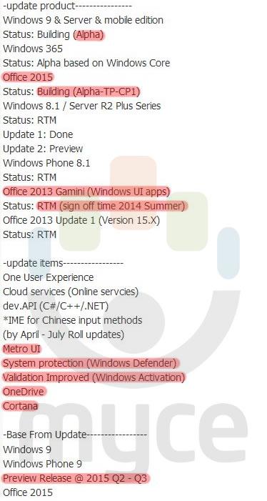 Предварительная версия Windows 9 станет доступной в 2015 году