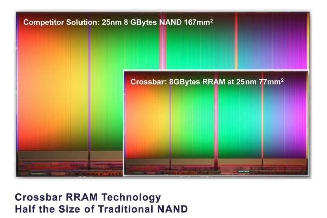 Crossbar-RRAM-Technology-080113