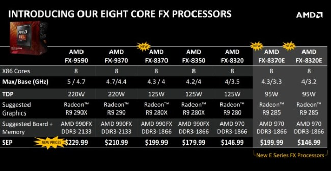 AMD_FX_New3