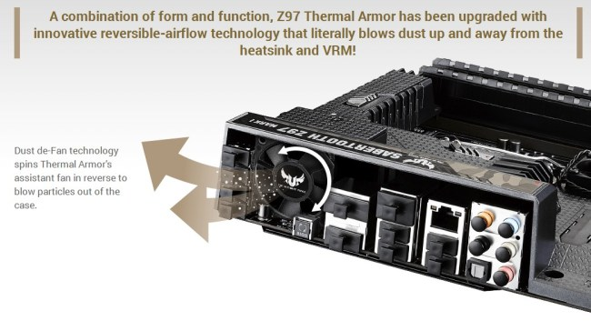 ASUS_GRYPHON_Z97_Dust_de_Fan