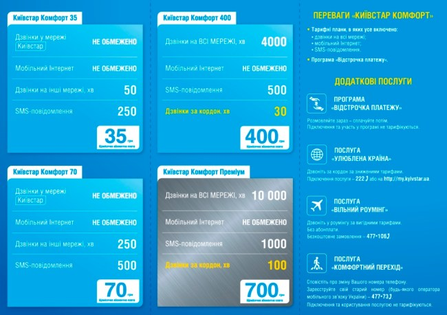 С 1 октября «Киевстар» ввел новые тарифы на мобильную связь