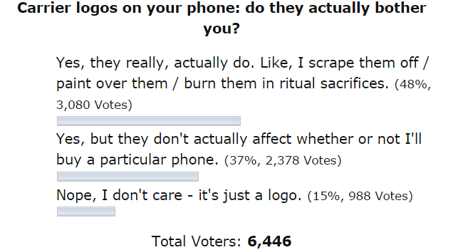 Nexus 6 branded_vote