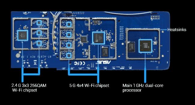 ASUS RT-AC87U-CPU1