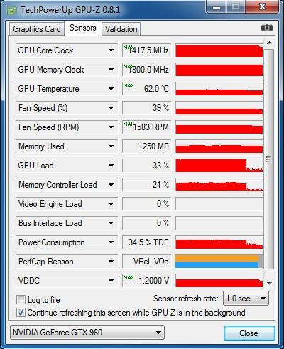 ASUS_STRIX_GTX960_GPU-Z_nagrev