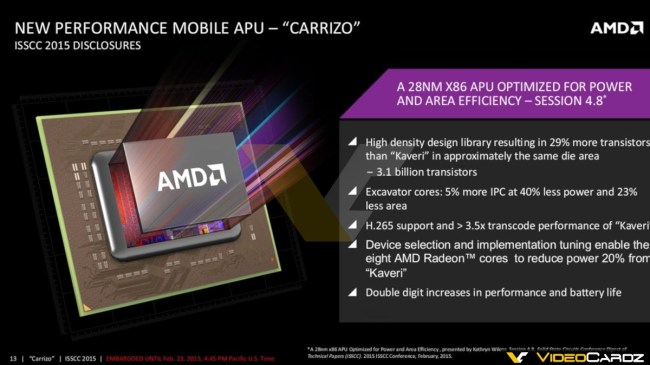 AMD_Carrizo_4