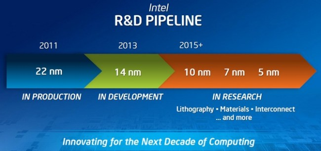 Intel_7nm_material_intro_671