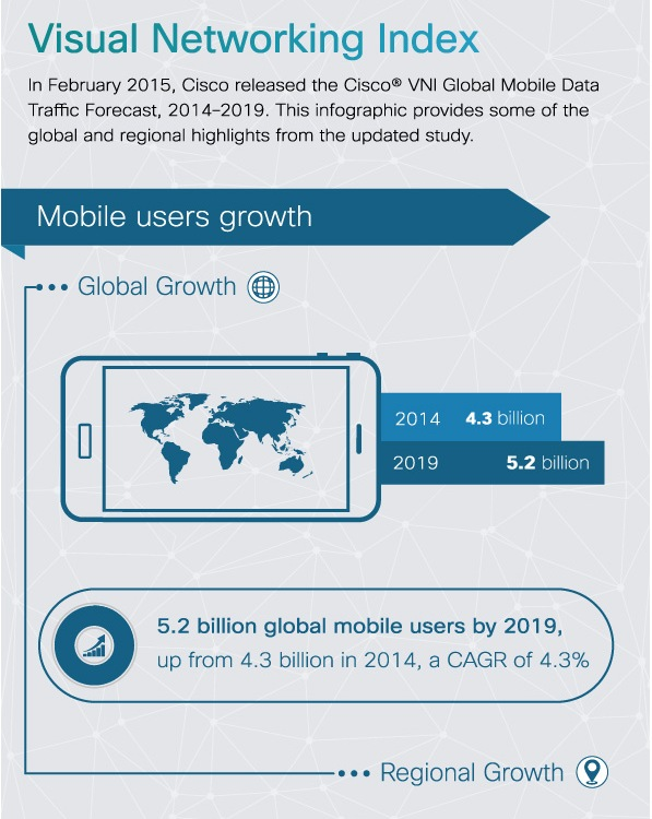 VNI-Infographic (1)