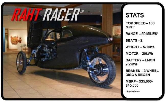 На Kickstarter идет сбор средств на выпуск Raht Racer - гибрида электромобиля и веломобиля
