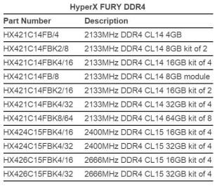 HyperX-Fury_DDR4_2_tabl