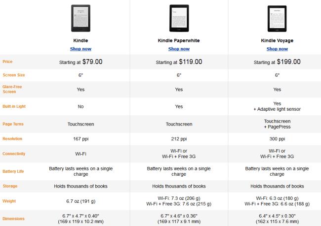 Kindle-compare