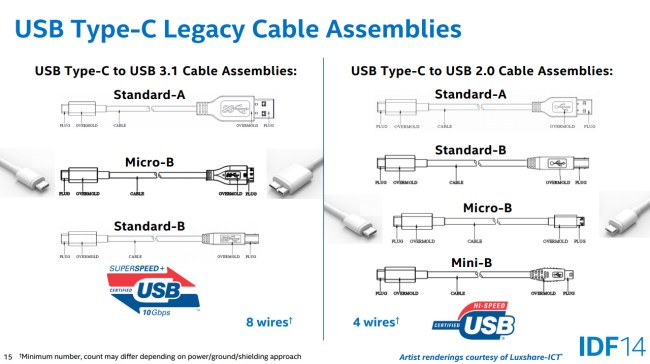 USB_Type-C_Compatibility1