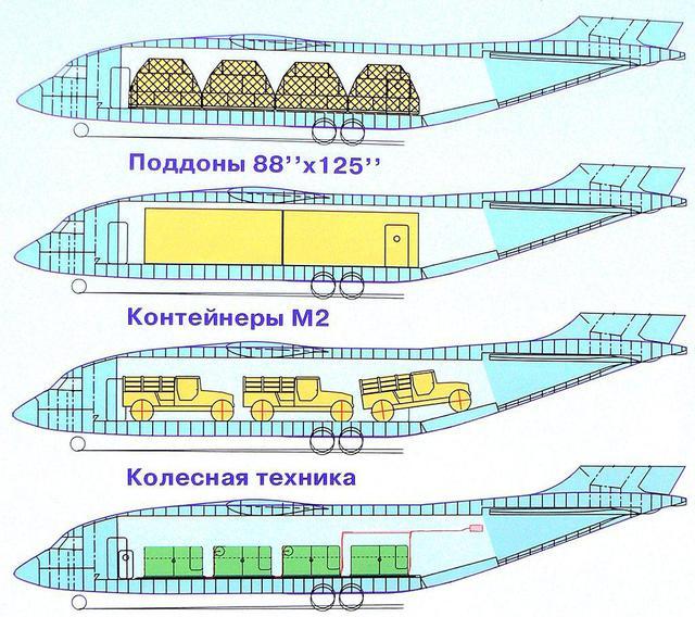В Киеве представлен транспортный самолёт АН-178