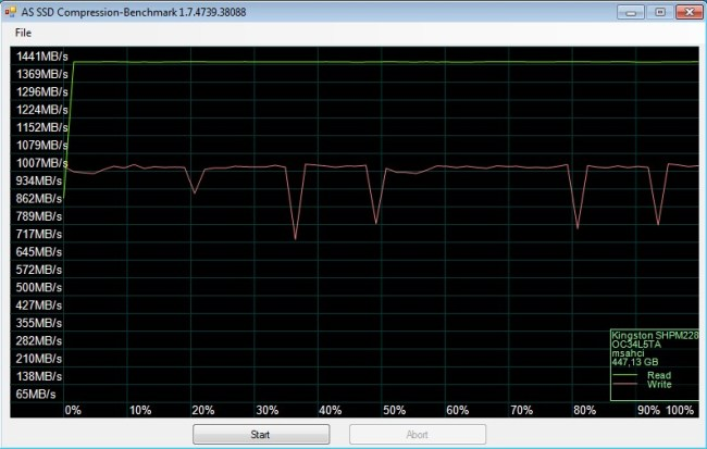 Kingston_HyperX_Predator_PCI-E_SSD_soft_ASSD-compression