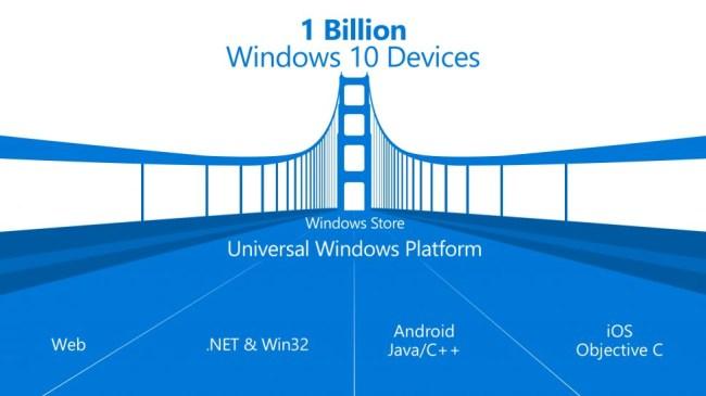 billion devices-970-80