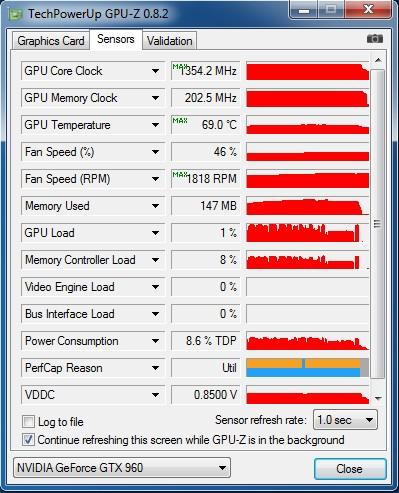 ASUS_GTX960_Mini_OC_GPU-Z_nagrev