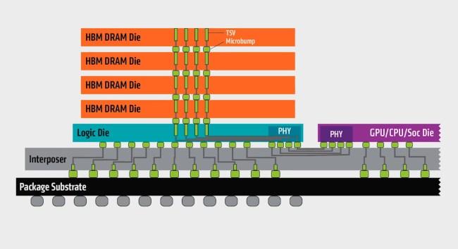 AMD_Radeon_R9_Fury_X_HBM