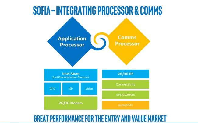 Intel_SoFIA_presentation_2