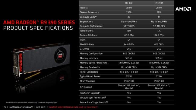 Radeon_R9_390_specs