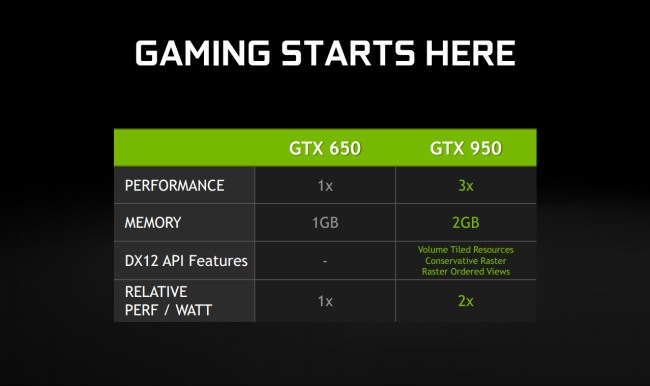 GeForce_GTX_950_vs650-2