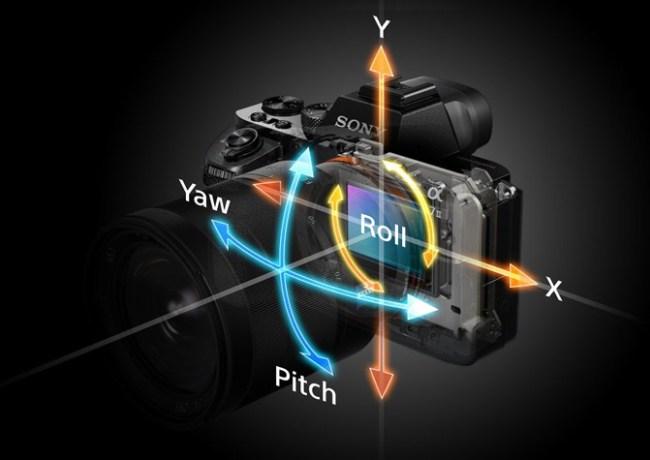 Sony анонсировала камеру A7s II с 5-осевой системой стабилизации изображения