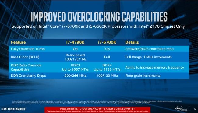 Intel_4