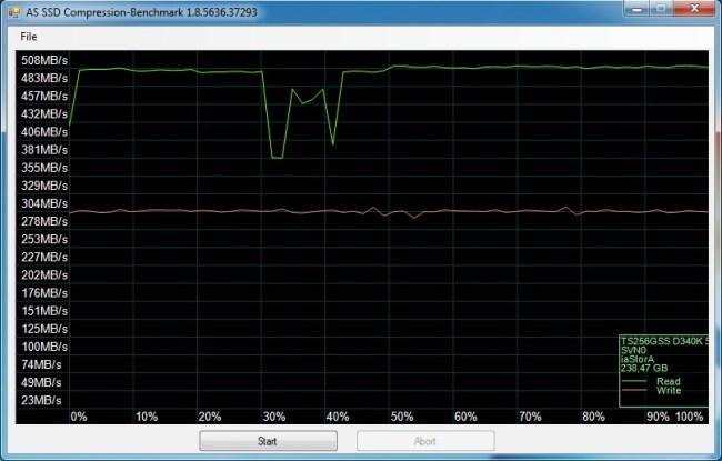 Transcend_SSD340K_256GB_ASSD-compression