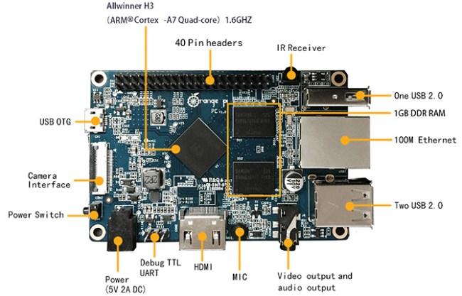 Orange Pi PC - компактный компьютер на плате по цене всего $15
