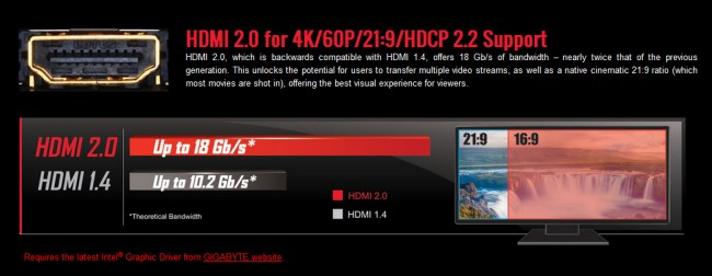 GIGABYTE_GA-Z170X-Gaming7_HDMI