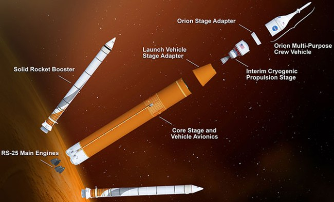 Ракета Space Launch System успешно прошла критическую оценку модели