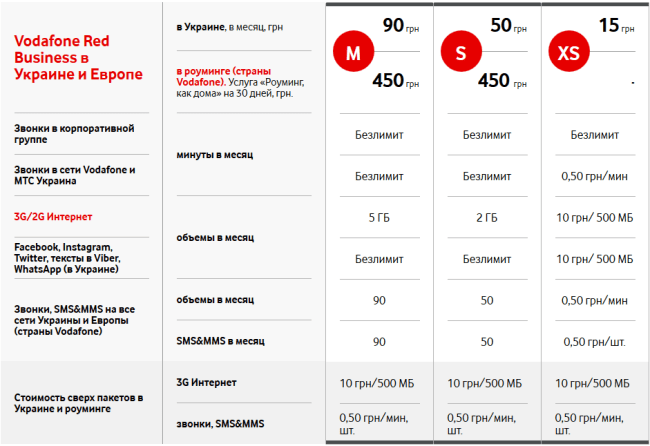 Vodafone Red Business (1)