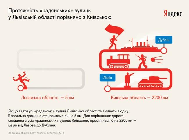 kommunizm stop UA (3)