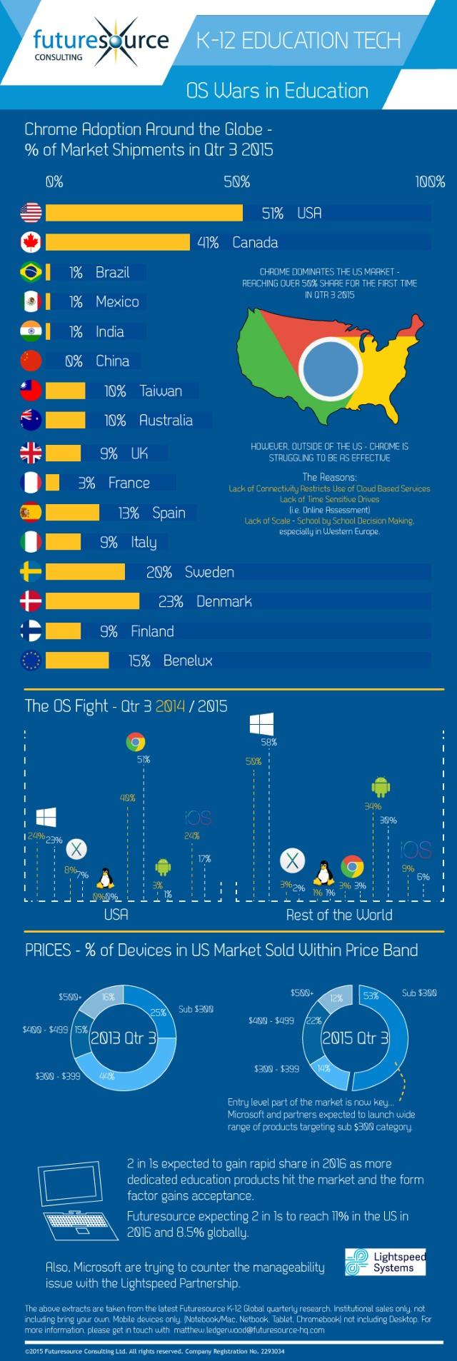 chromebook_infographic
