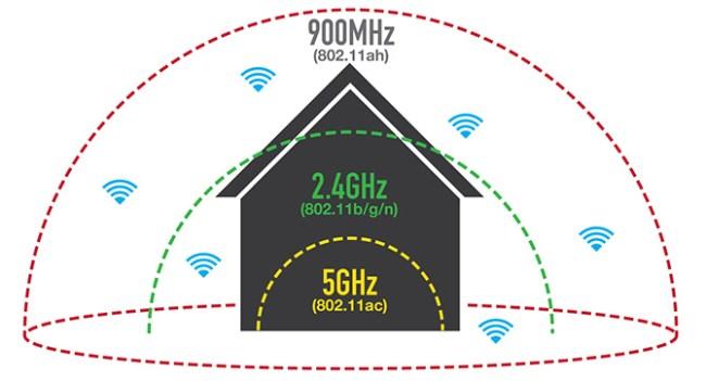 80211spectrum-diagram