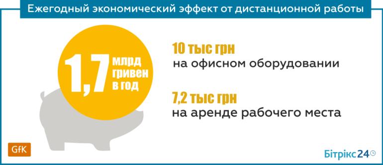 Distance Ukraine (9)