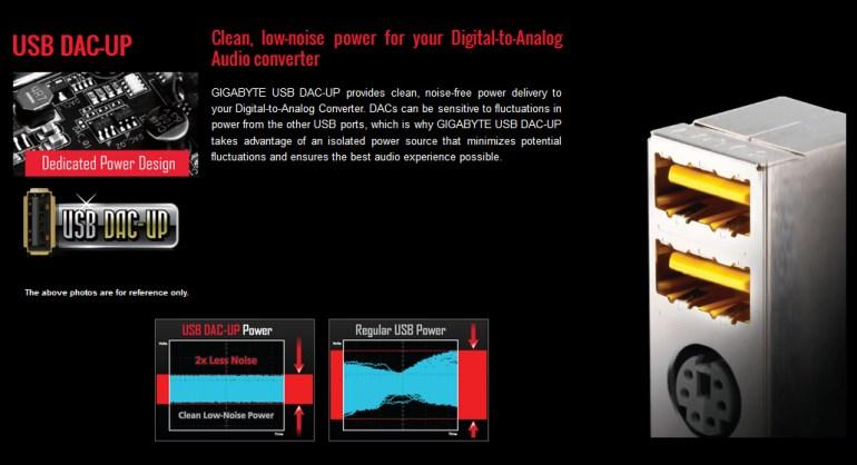 GIGABYTE_GA-970-Gaming_USB_DAC-UP