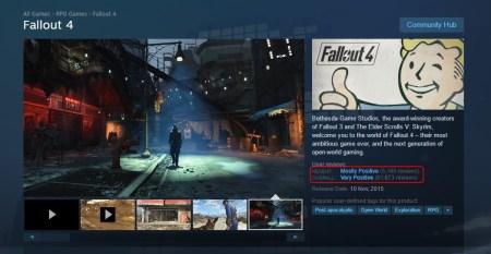 Valve улучшила систему рейтинга игр в Steam