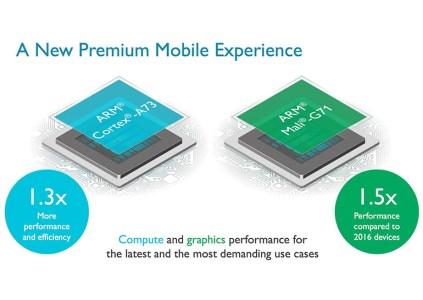 ARM анонсировала новые производительные и энергоэффективные CPU Cortex-A73 и GPU Mali-G71