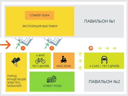 format_vystavki_rus