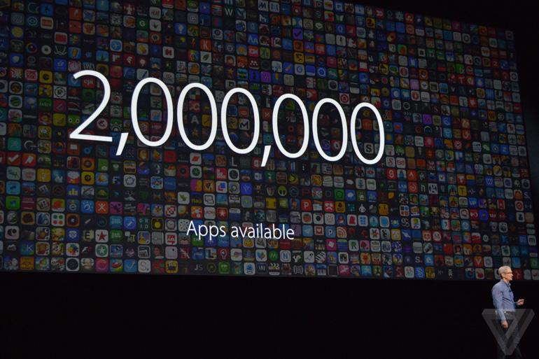 Apple выплатила вознаграждение разработчикам на сумму около $50 млрд